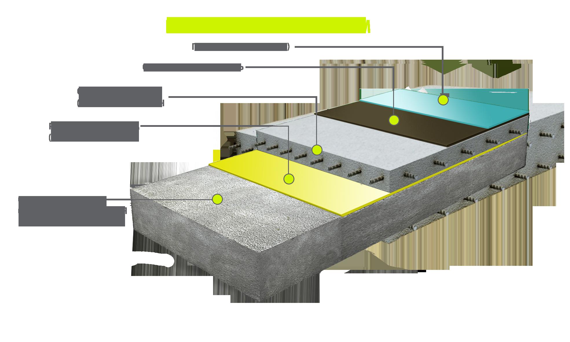 рассчитать толщину бетонного пола