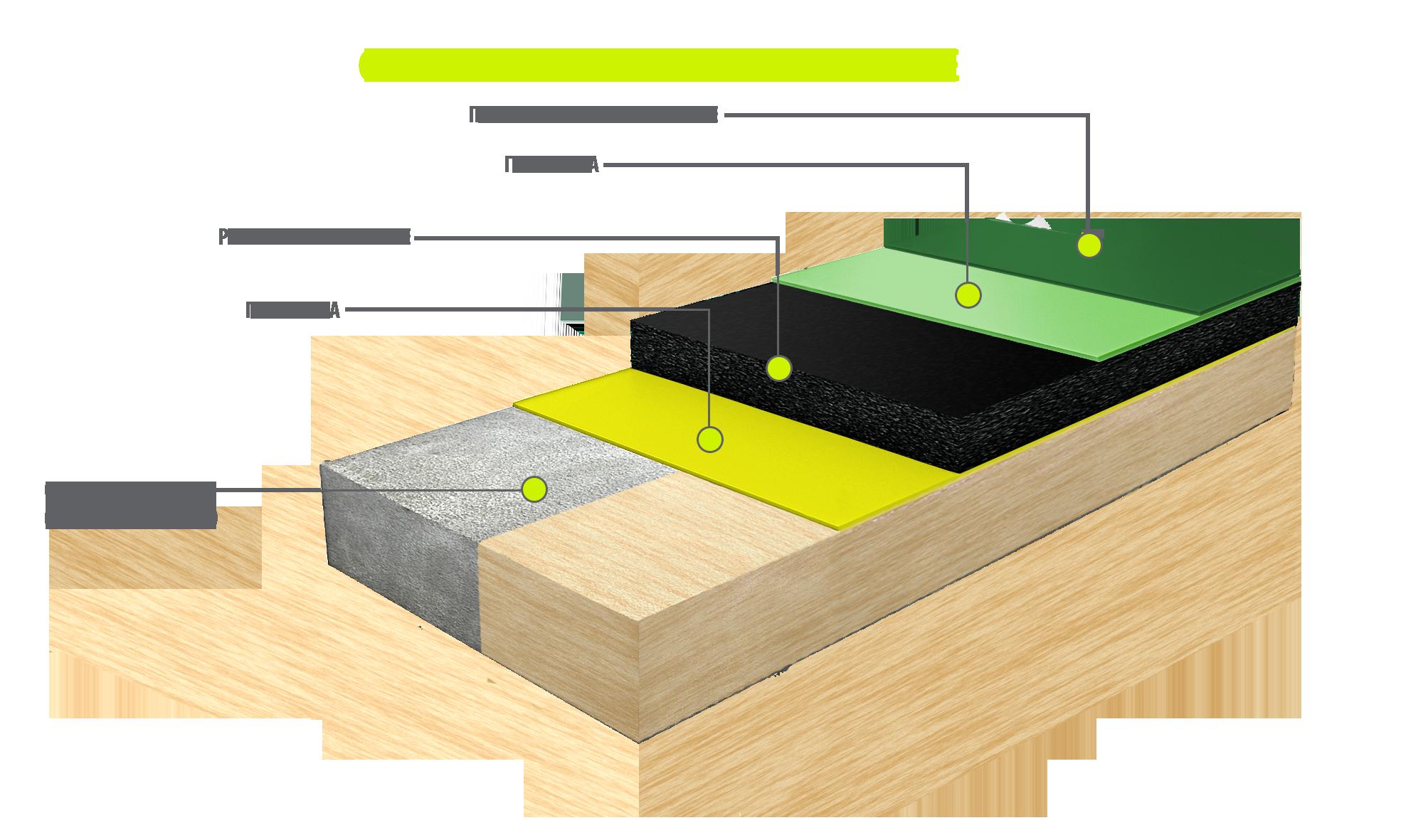 Наливные полы состав материала гидгоизоляционная мастика
